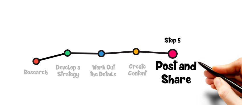 Step 5: Post and Share