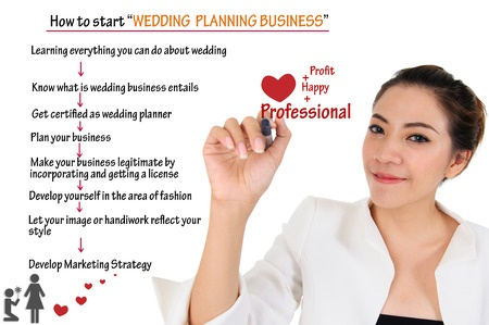 On Average Most Wedding Planners Get Into This Industry By Working For A Larger Firm Some Self Starters Jump Occupation And Immediately Go
