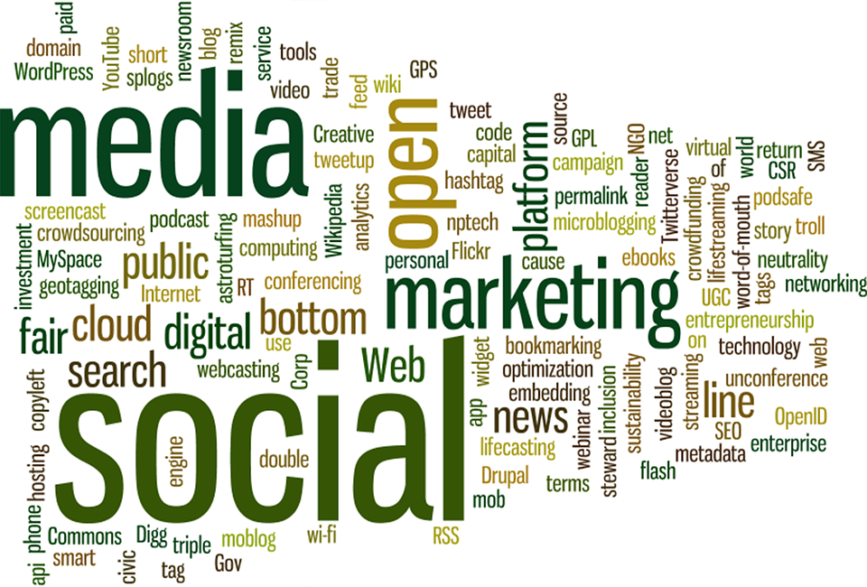 Your website aids social media marketing
