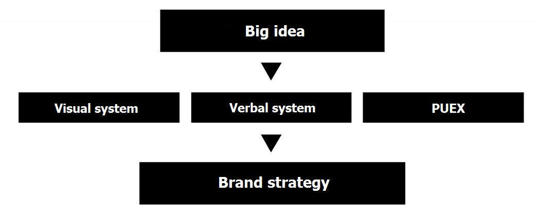 Digital Branding Archives | Page 18 of 31 | Altitude Branding