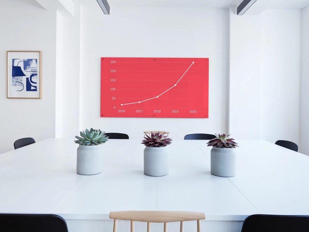 5 Slides Every Start-Up Pitch Deck Needs